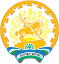 Ministry of Health of the Rebublic of Bashkortostan